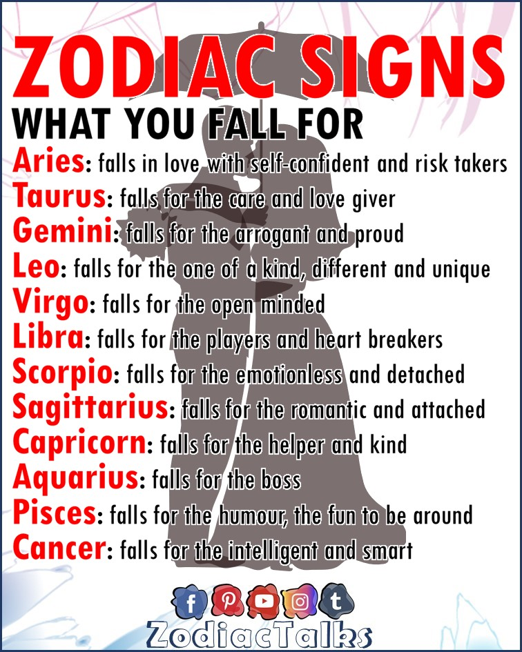Zodiac Signs and what they fall for