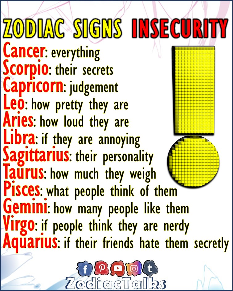 Zodiac Signs and their insecurity