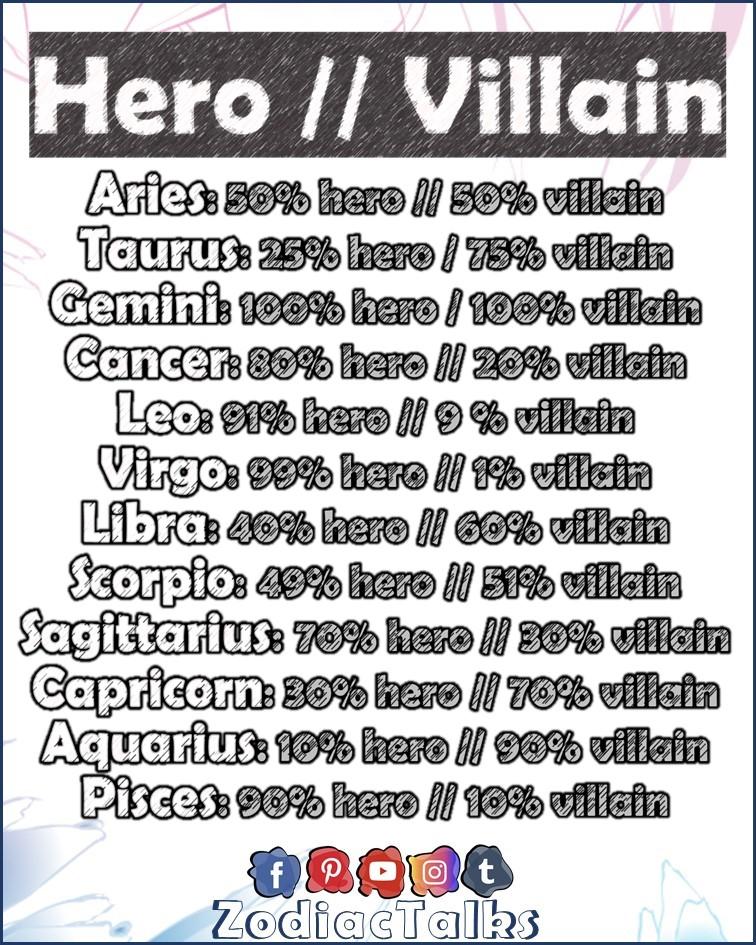 Zodiac Signs as hero and villain