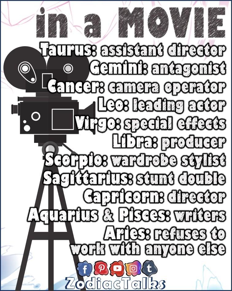 Zodiac Signs in a Movie