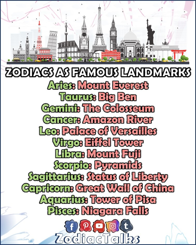 Zodiac Signs as famous landmarks