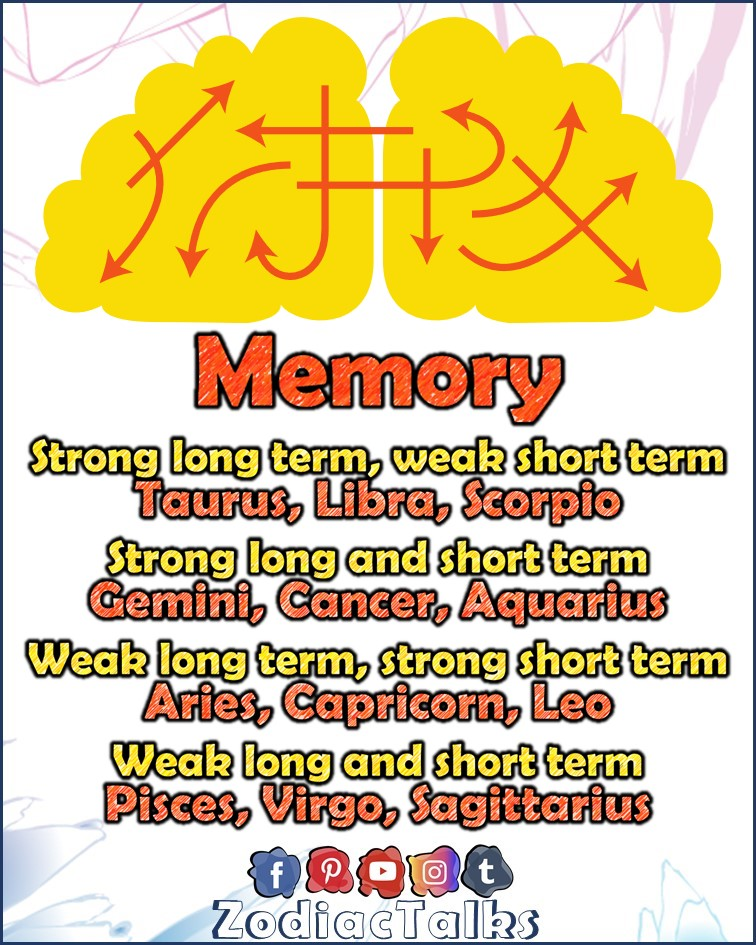 Zodiac Signs and memory
