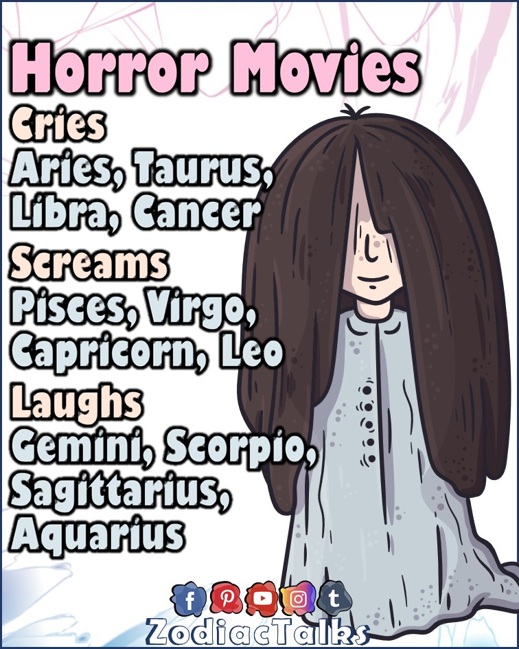 Zodiac Signs and horror movies
