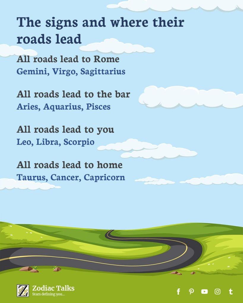 Zodiac Signs and roads
