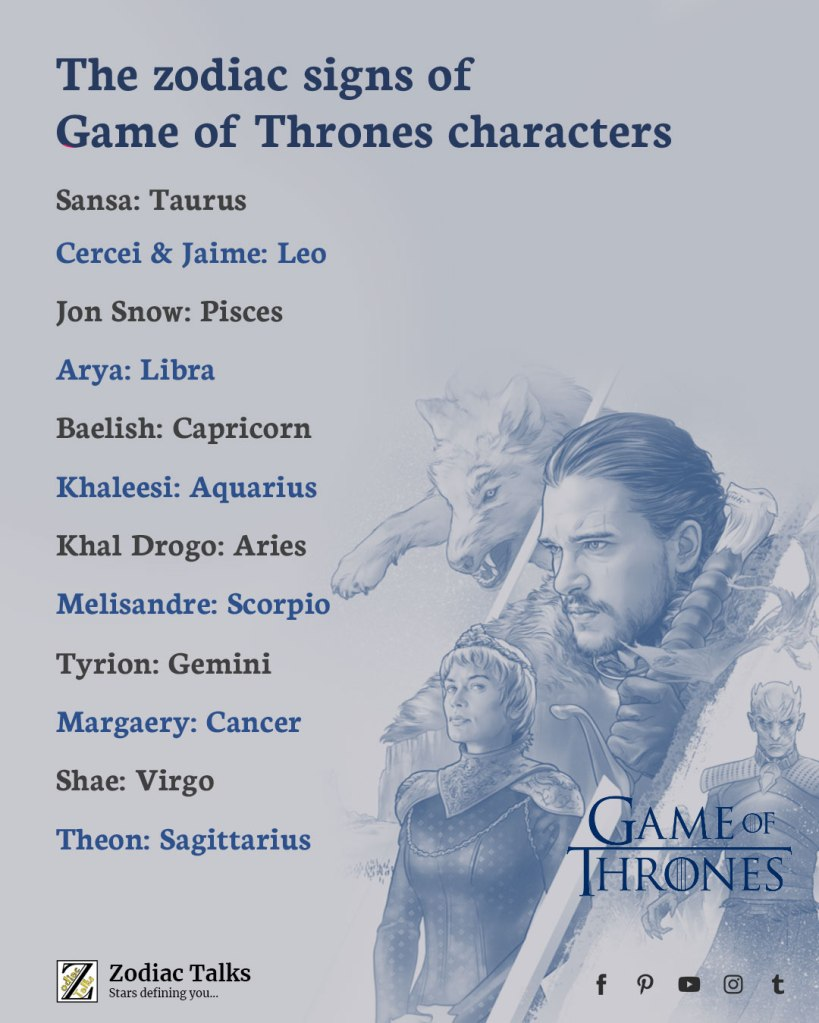 Zodiac Signs and Game of Thrones