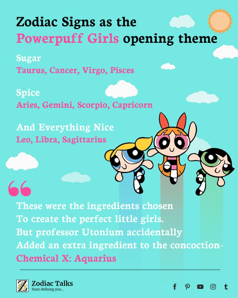 Zodiac Signs and Powerpuff Girls