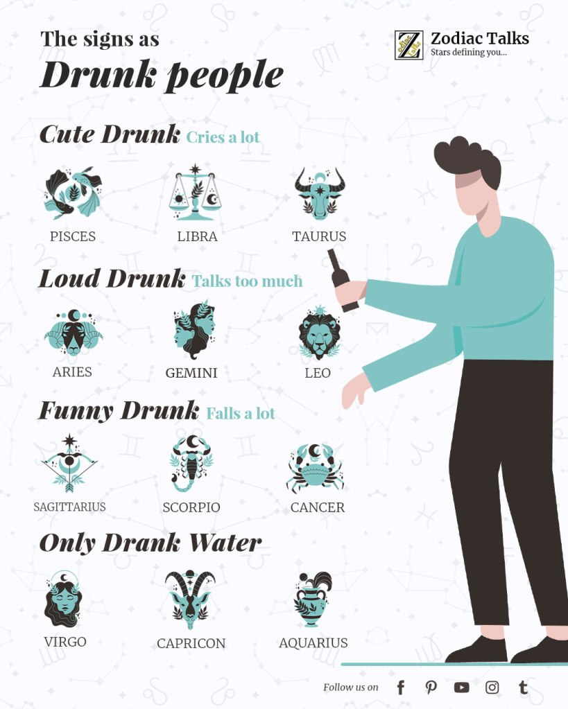 Zodiac Signs and drunk people