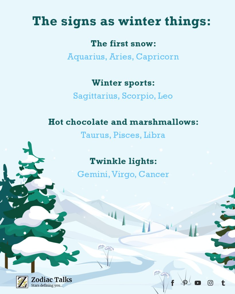 Zodiac Signs as winter things